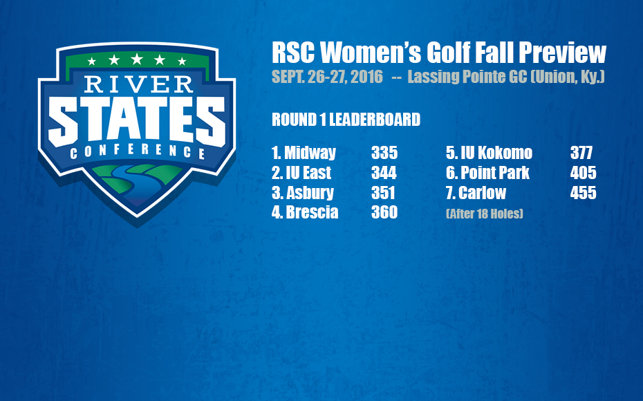 Photo for Day 1 Recap -- RSC Women's Golf Fall Preview Tournament: Midway leads by 9